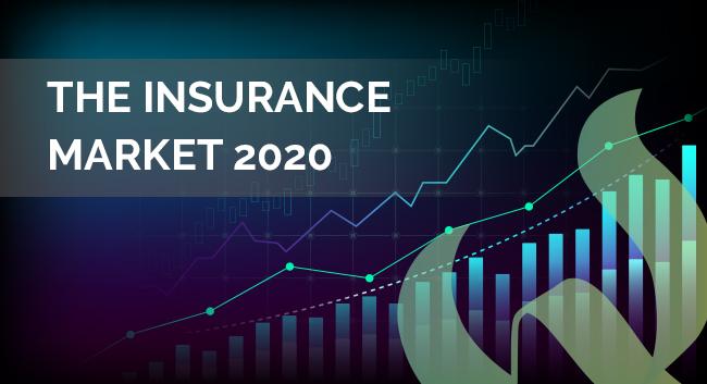the insurance market 2020
